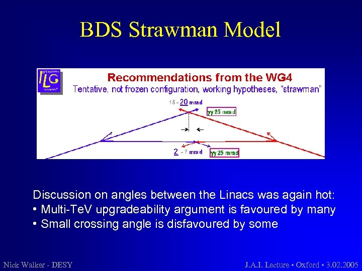 BDS Strawman Model Discussion on angles between the Linacs was again hot: • Multi-Te.
