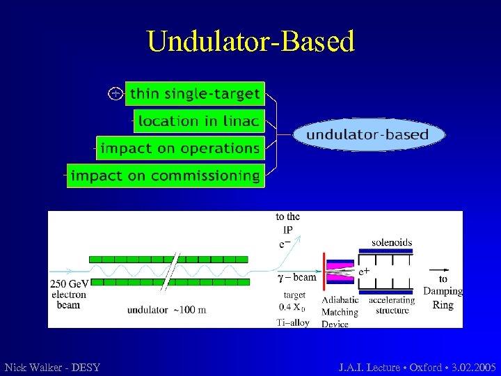 Undulator-Based Nick Walker - DESY J. A. I. Lecture • Oxford • 3. 02.