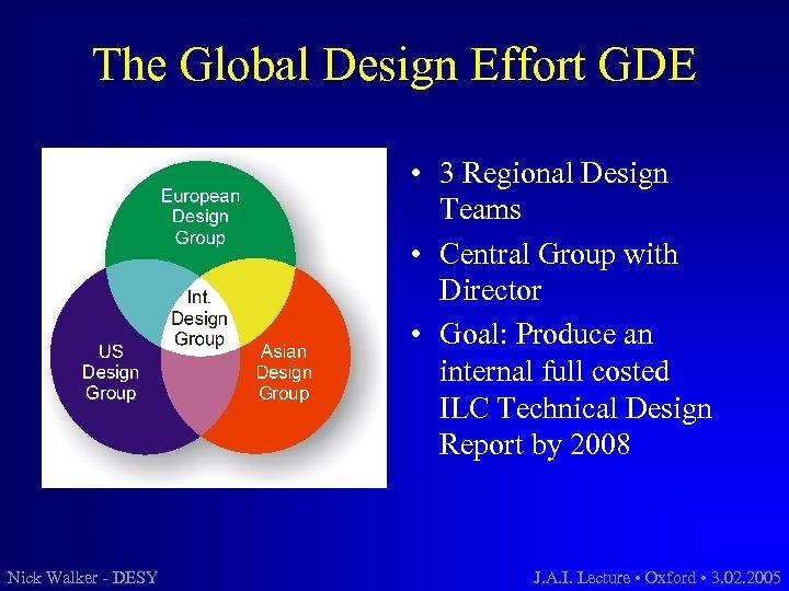 The Global Design Effort GDE • 3 Regional Design Teams • Central Group with