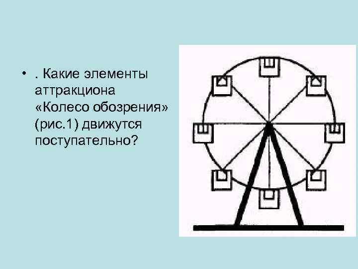 • . Какие элементы аттракциона «Колесо обозрения» (рис. 1) движутся поступательно?