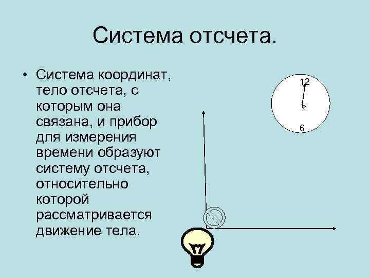 Система отсчета. • Система координат, тело отсчета, с которым она связана, и прибор для