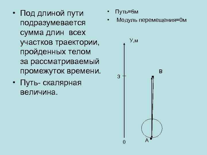 • Под длиной пути подразумевается сумма длин всех участков траектории, пройденных телом за