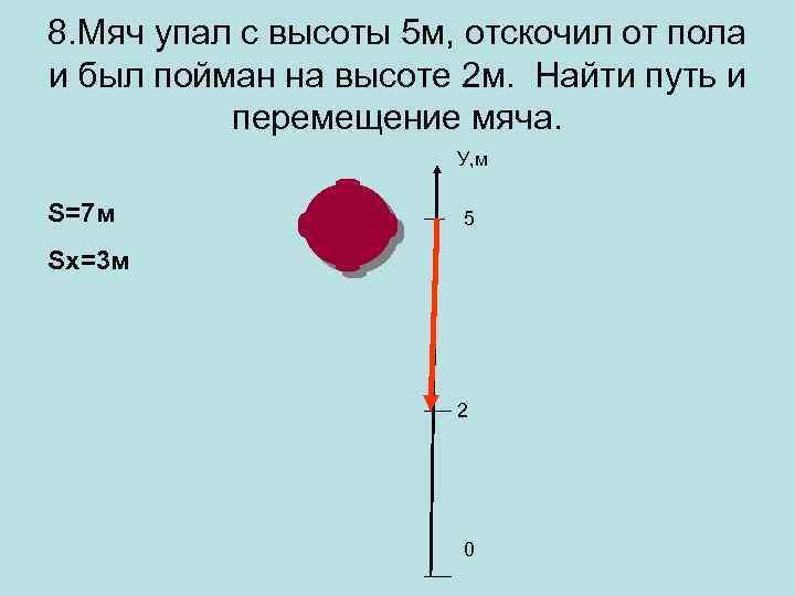 8. Мяч упал с высоты 5 м, отскочил от пола и был пойман на