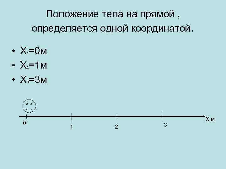 Положение тела на прямой , определяется одной координатой. • X =0 м • X
