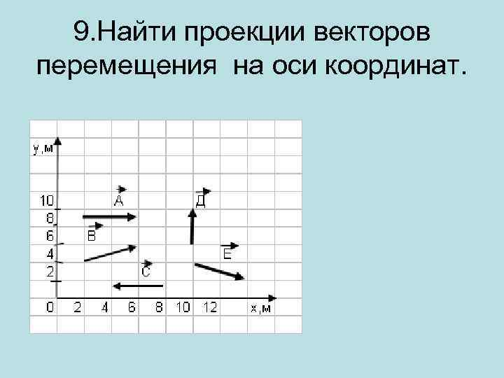 9. Найти проекции векторов перемещения на оси координат.