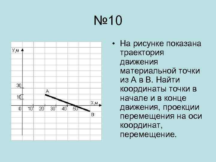 № 10 • На рисунке показана траектория движения материальной точки из А в В.