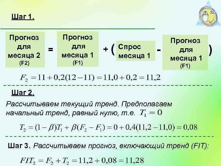 Шаг 1. Прогноз для + = месяца 1 месяца 2 (F 2) (F 1)