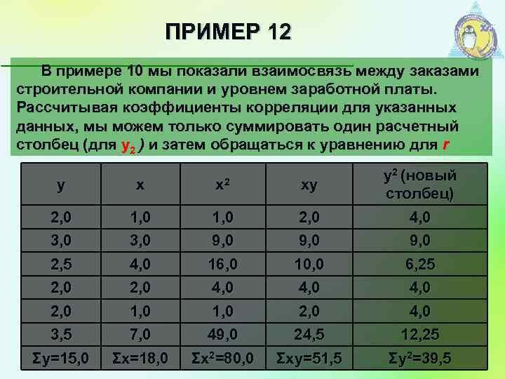 ПРИМЕР 12 В примере 10 мы показали взаимосвязь между заказами строительной компании и уровнем