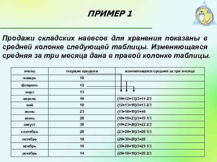 ПРИМЕР 1 Продажи складских навесов для хранения показаны в средней колонке следующей таблицы. Изменяющаяся