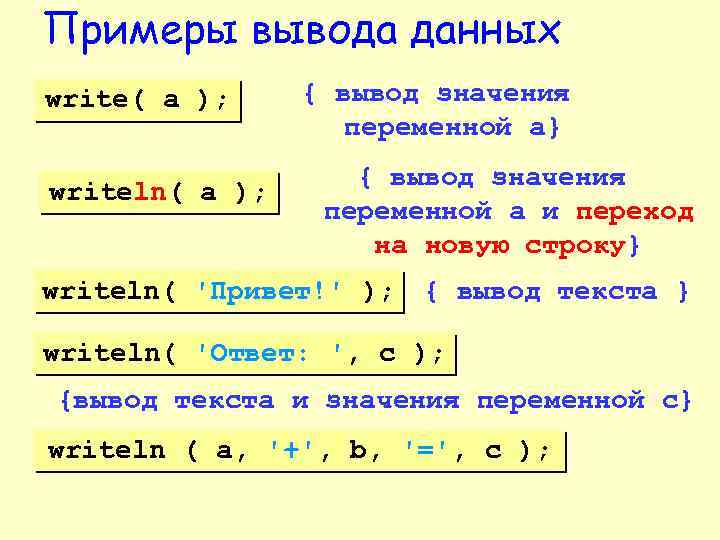 Примеры вывода данных write( a ); writeln( a ); { вывод значения переменной a}