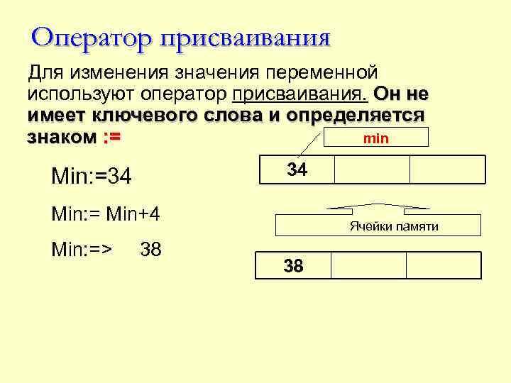 Оператор присваивания Для изменения значения переменной используют оператор присваивания. Он не имеет ключевого слова
