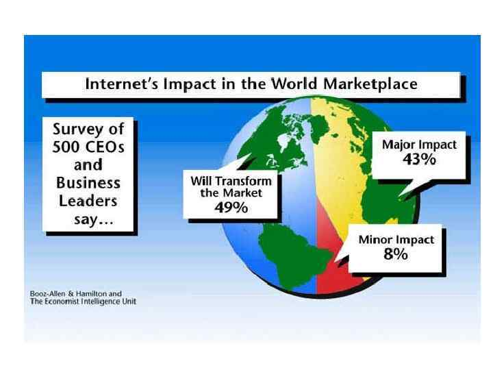 the impact of internet marketing 32 the impact of internet marketing concepts and the complex of traditional marketing so far, in terms of e-marketing it has been suggested that the impact of the internet marketing was limited to simply creating a web site and using the internet as a new tool for some support measures.