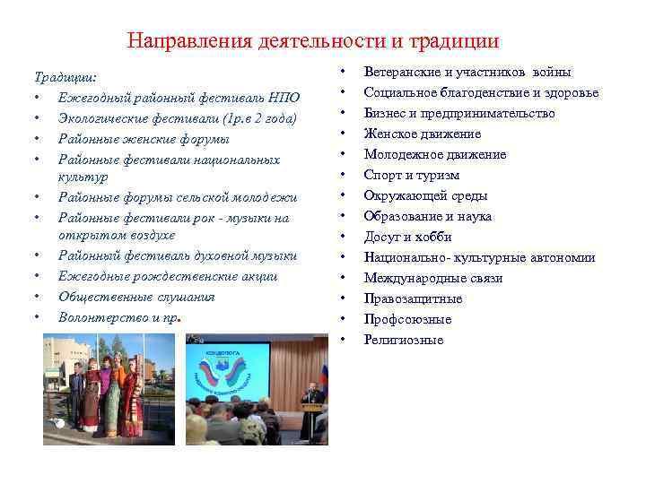Направления деятельности и традиции Традиции: • Ежегодный районный фестиваль НПО • Экологические фестивали (1