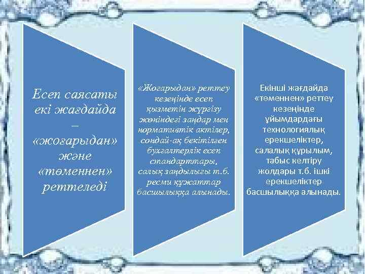 Есеп саясаты екі жағдайда – «жоғарыдан» және «төменнен» реттеледі «Жоғарыдан» реттеу кезеңінде есеп қызметін