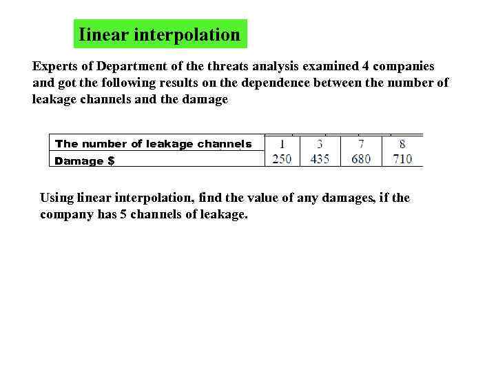 Iinear interpolation Experts of Department of the threats analysis examined 4 companies and got