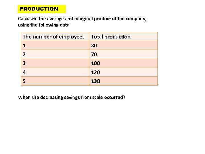 PRODUCTION Calculate the average and marginal product of the company, using the following data: