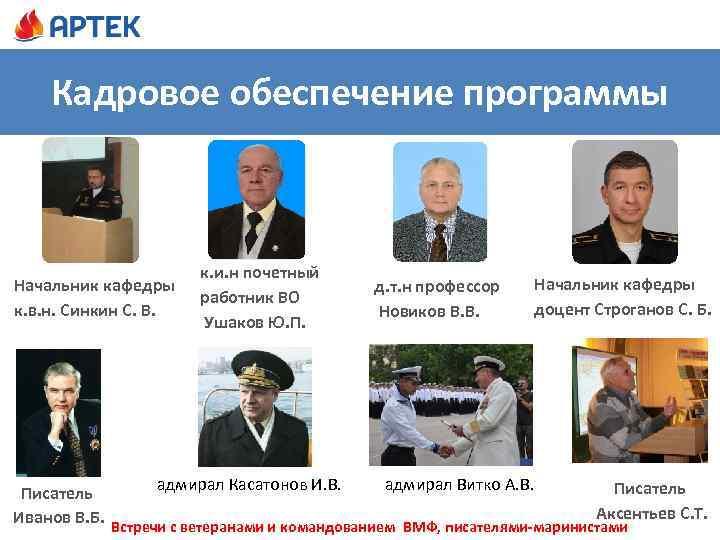 Кадровое обеспечение программы Начальник кафедры к. в. н. Синкин С. В. к. и. н