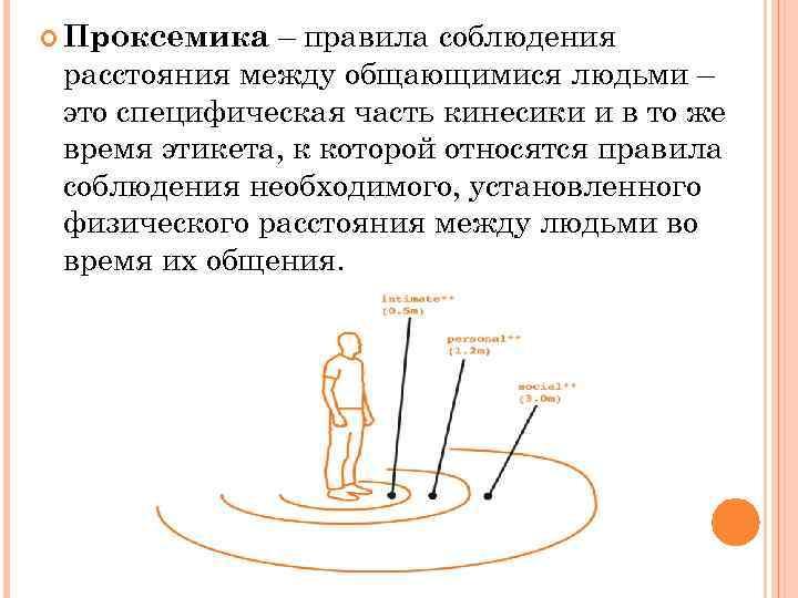 – правила соблюдения расстояния между общающимися людьми – это специфическая часть кинесики и в