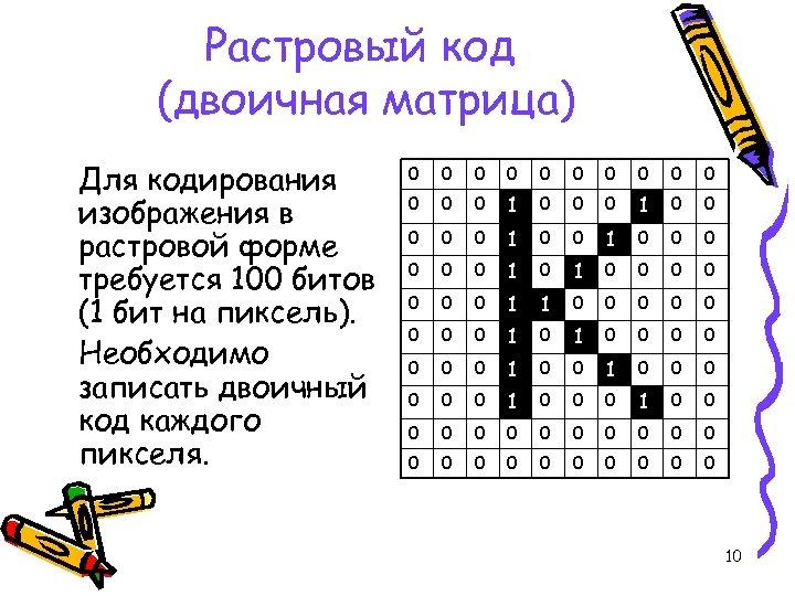 Растровый код (двоичная матрица) Для кодирования изображения в растровой форме требуется 100 битов (1