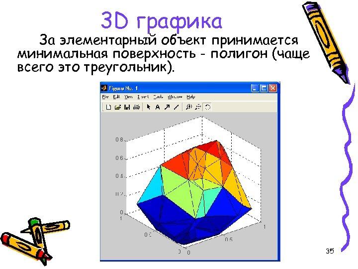 3 D графика За элементарный объект принимается минимальная поверхность - полигон (чаще всего это