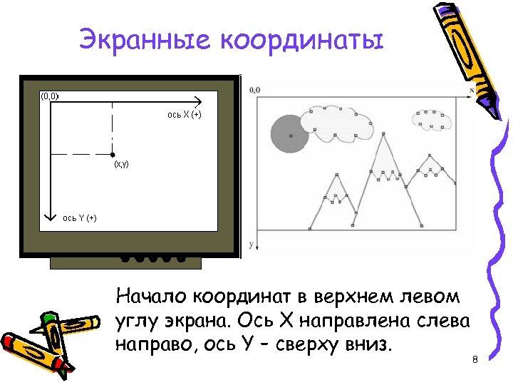 Экранные координаты Начало координат в верхнем левом углу экрана. Ось Х направлена слева направо,