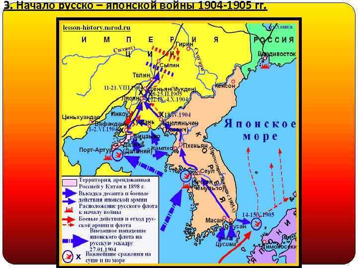 3. Начало русско – японской войны 1904 -1905 гг.