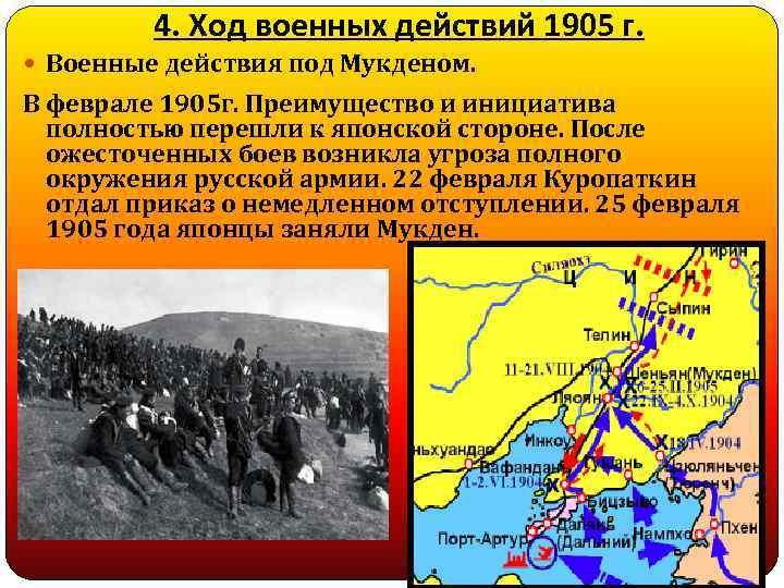 4. Ход военных действий 1905 г. Военные действия под Мукденом. В феврале 1905 г.