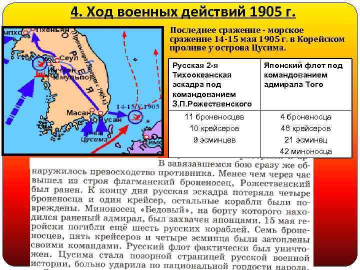 4. Ход военных действий 1905 г. Последнее сражение - морское сражение 14 -15 мая