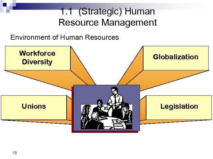 workforce diversity in strategic human 1-16 of 182 results for workforce diversity management diversity in the workforce: human resources & personnel management.