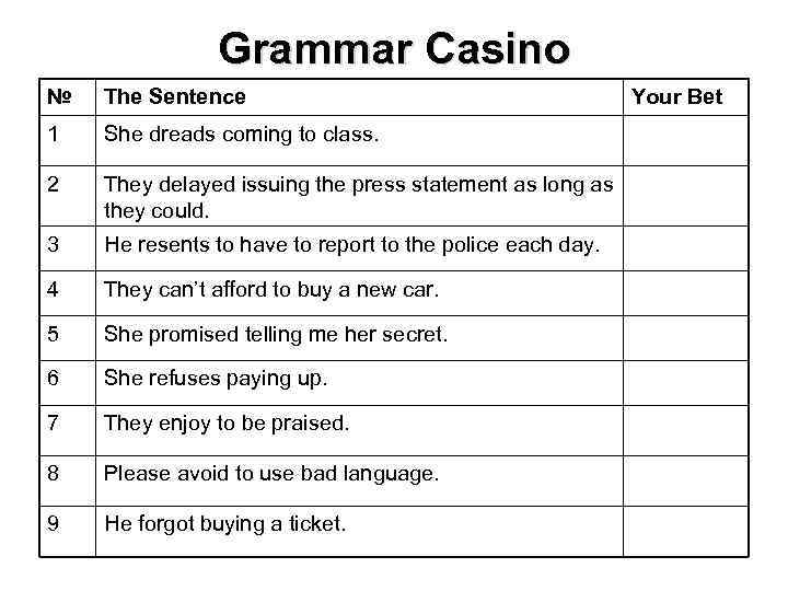 Grammar Casino № The Sentence 1 She dreads coming to class. 2 They delayed