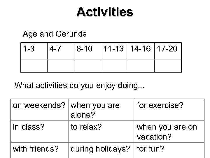 Activities Age and Gerunds 1 -3 4 -7 8 -10 11 -13 14 -16