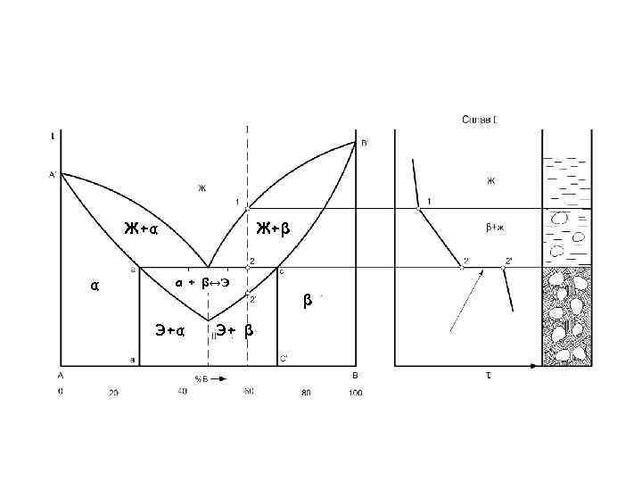 систем двойных изучение состояния диаграмм