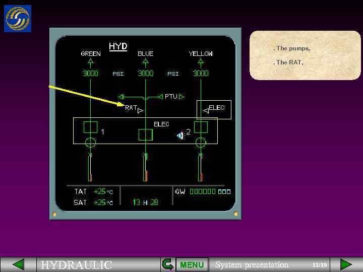 . The pumps, . The RAT, HYDRAULIC MENU System presentation 12/19