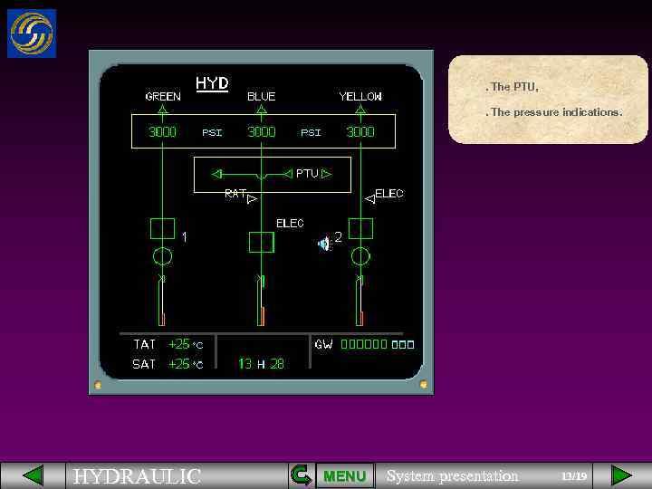 . The PTU, . The pressure indications. HYDRAULIC MENU System presentation 13/19