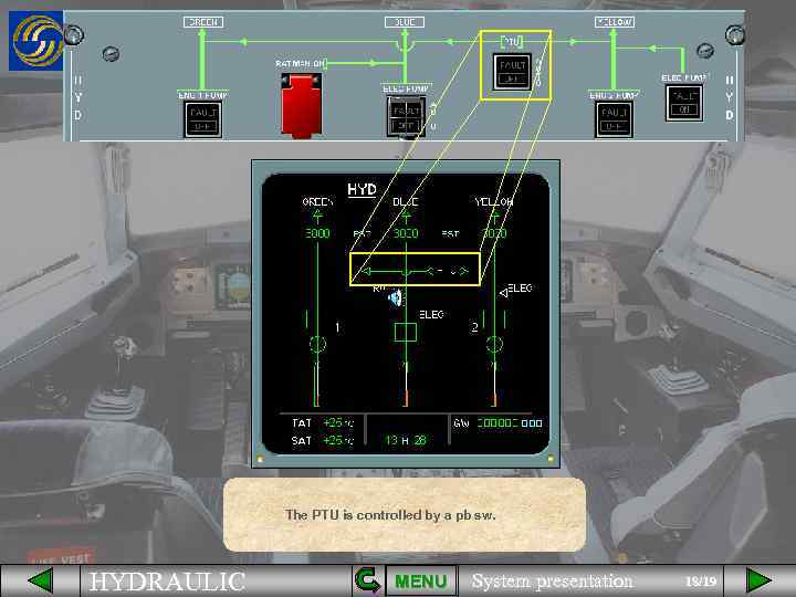The PTU is controlled by a pb sw. HYDRAULIC MENU System presentation 18/19