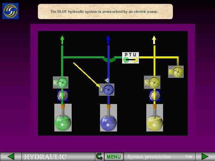 The BLUE hydraulic system is pressurized by an electric pump. HYDRAULIC MENU System presentation
