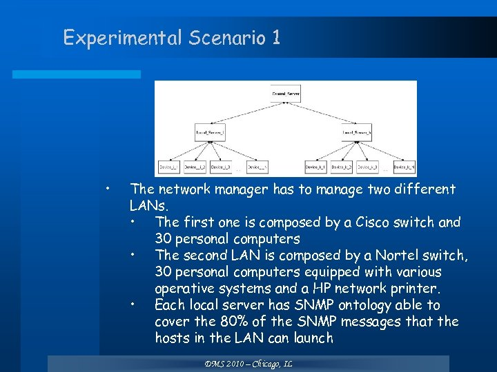 Experimental Scenario 1 • The network manager has to manage two different LANs. •