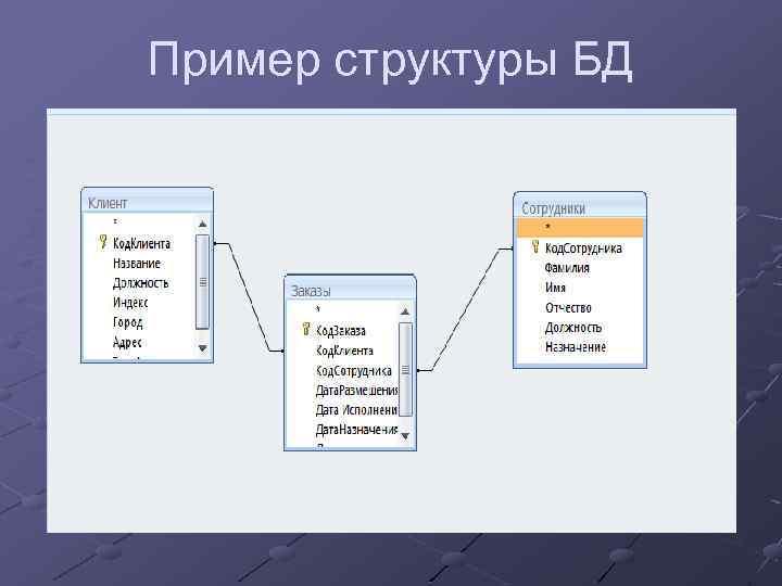 Пример структуры БД