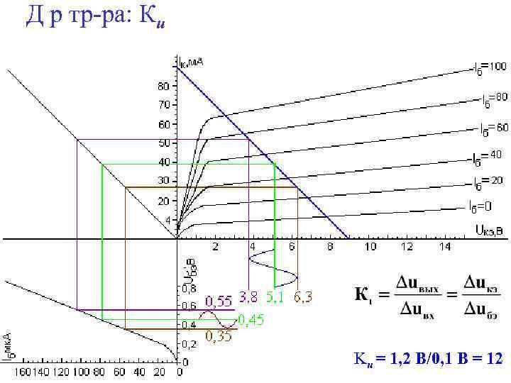 Д р тр-ра: Кu Ku = 1, 2 В/0, 1 В = 12