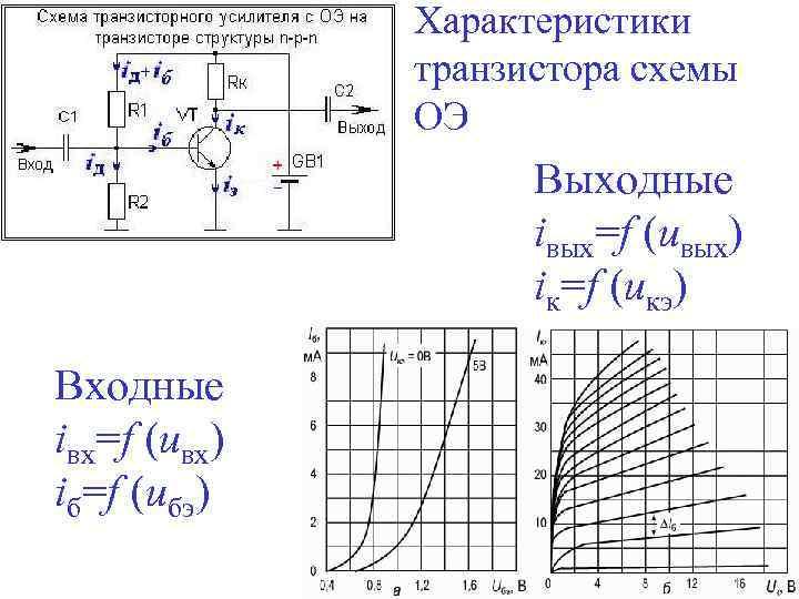 Характеристики транзистора схемы ОЭ Выходные iвых=f (uвых) iк=f (uкэ) Входные iвх=f (uвх) iб=f (uбэ)