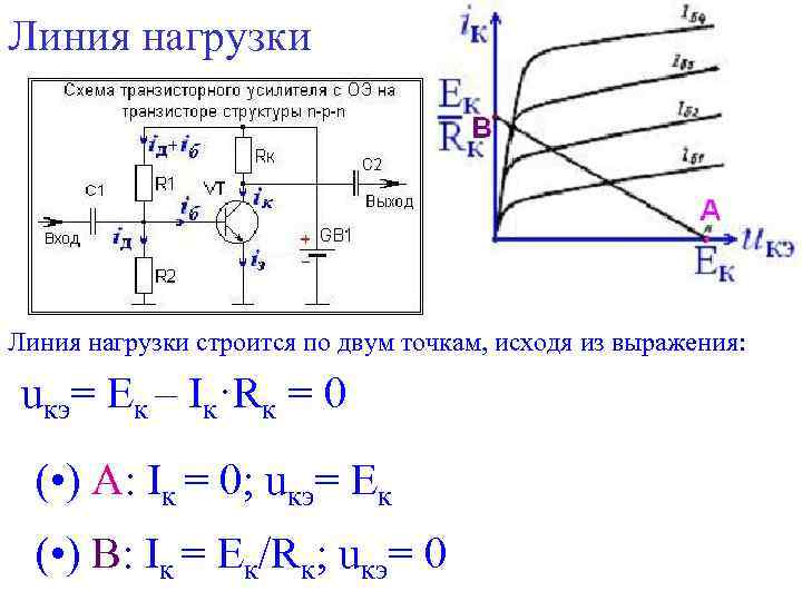Линия нагрузки строится по двум точкам, исходя из выражения: uкэ= Ек – Iк·Rк =