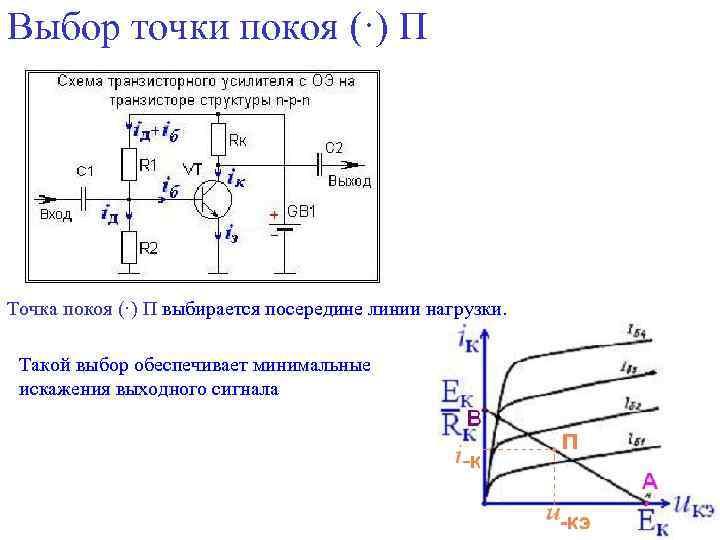 Выбор точки покоя (·) П Точка покоя (·) П выбирается посередине линии нагрузки. Такой