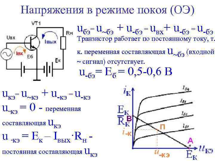 Напряжения в режиме покоя (ОЭ) uбэ= u~бэ + u-бэ = uвх+ u-бэ = u-бэ