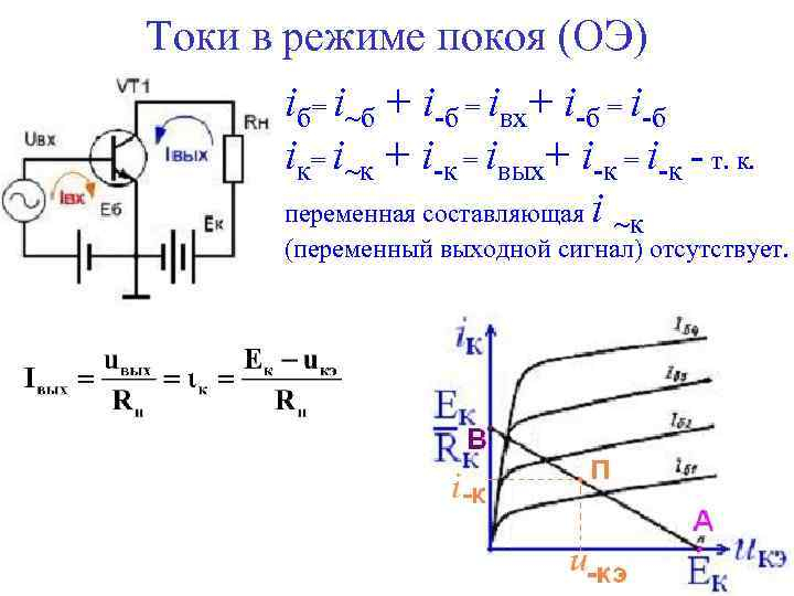 Токи в режиме покоя (ОЭ) iб= i~б + i-б = iвх+ i-б = i-б