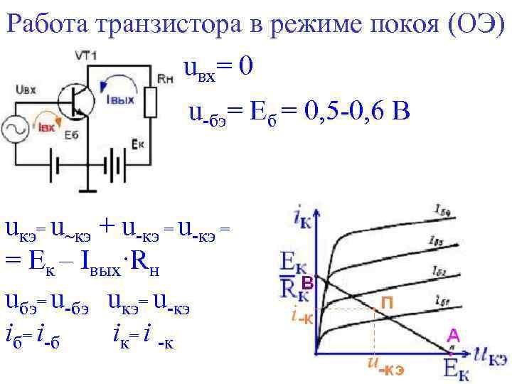 Работа транзистора в режиме покоя (ОЭ) uвх= 0 u-бэ= Еб = 0, 5 -0,