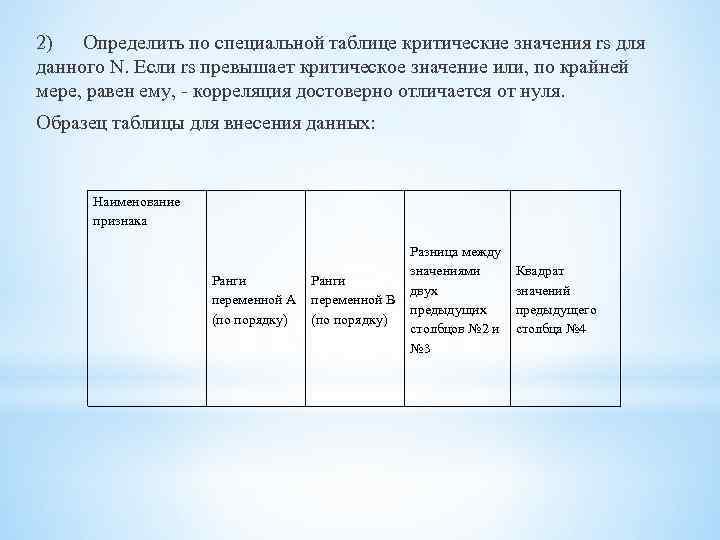 2) Определить по специальной таблице критические значения rs для данного N. Если rs превышает