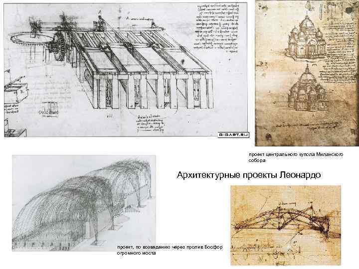 проект центрального купола Миланского собора Архитектурные проекты Леонардо проект, по возведению через пролив Босфор