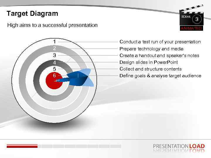Target Diagram High aims to a successful presentation 1 2 3 4 5 6