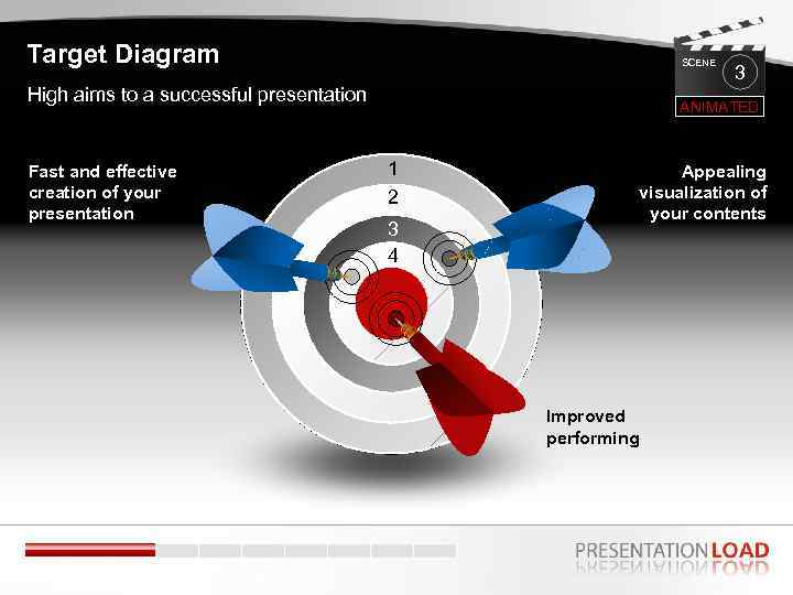 Target Diagram SCENE High aims to a successful presentation Fast and effective creation of