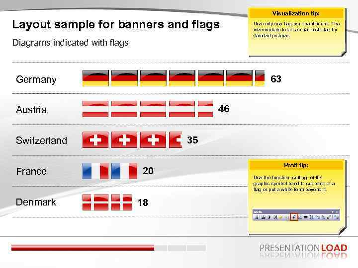 Visualization tip: Layout sample for banners and flags Diagrams indicated with flags 63 46